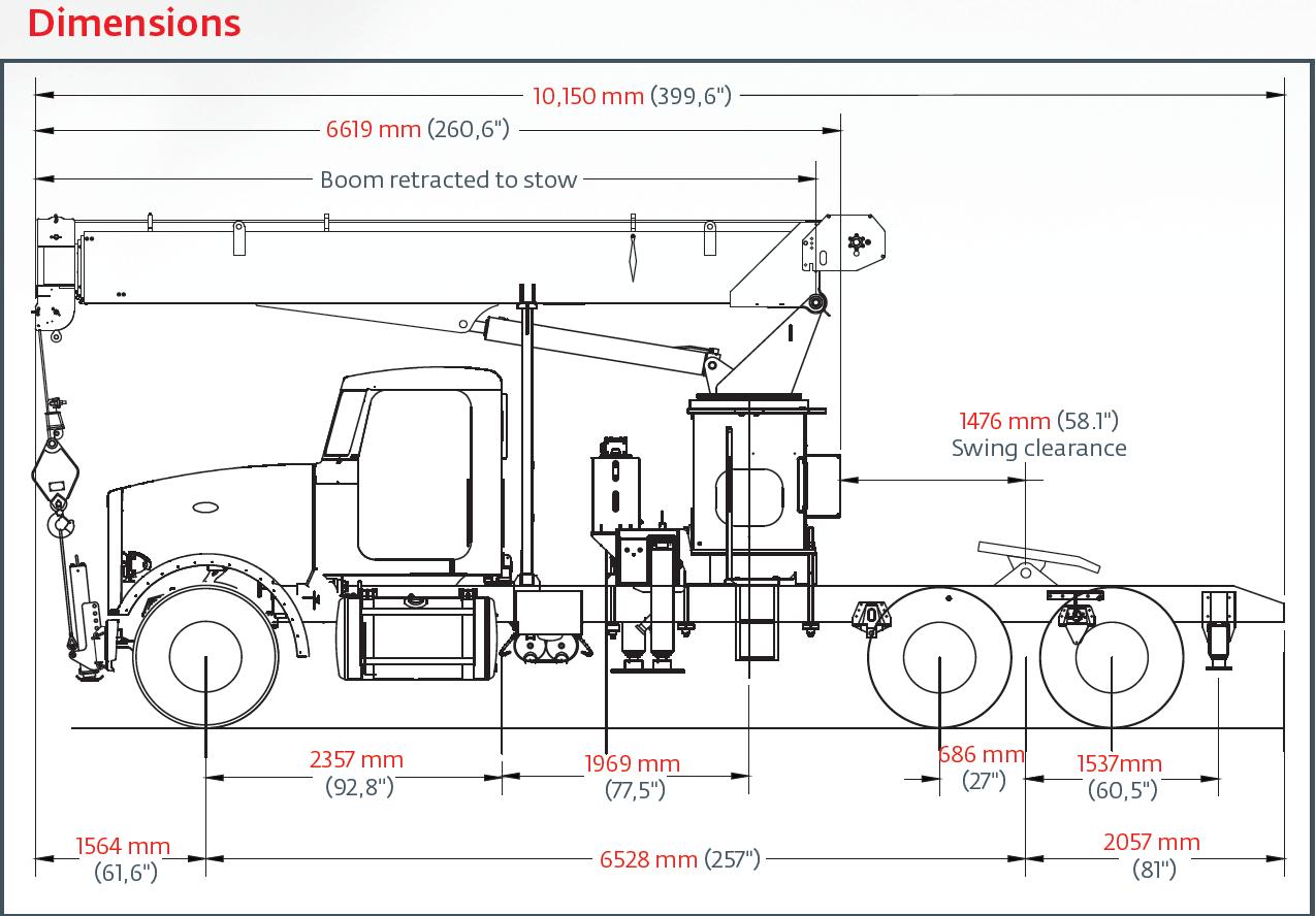 Boom Truck Sales Rental September 2015