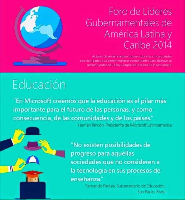 educacion microsoft
