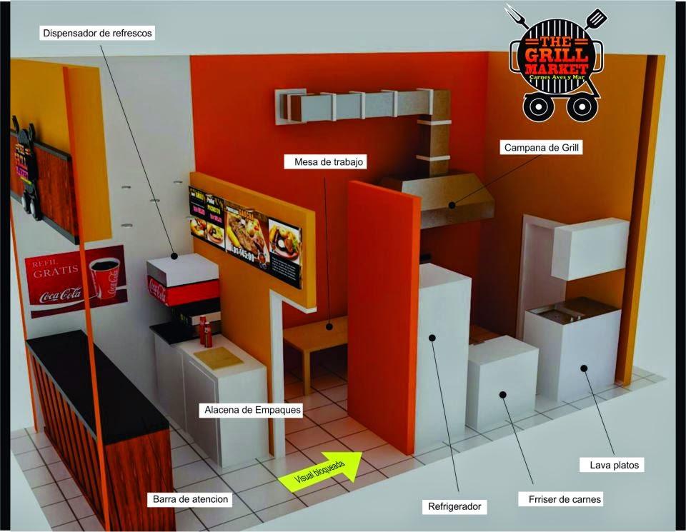 Mi trabajo trabajo de dise o locales de comida rapida for Sillas para local de comidas rapidas