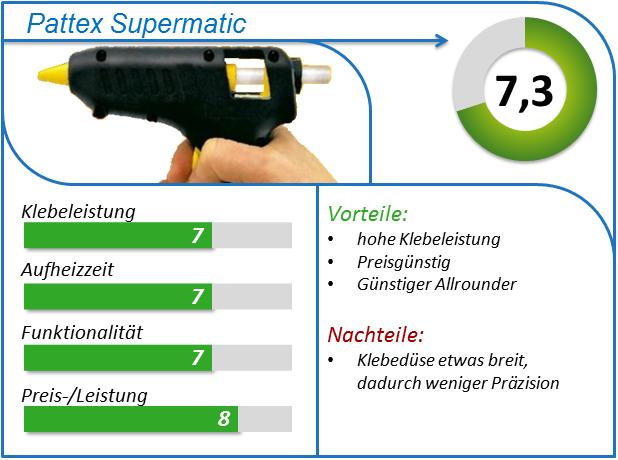 Pattex Supermatic Heißklebepistole mit Klebesticks