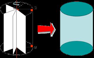 مجسم ينتج من دوران مستطيل حول أحد أضلاعه دورة كاملة