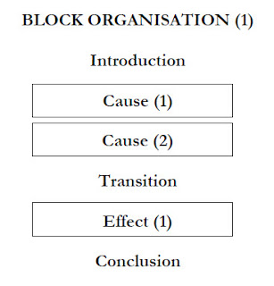 Cause effect transition words essays