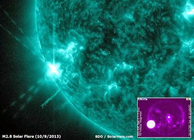 llamarada solar M2.8, 09 de Octubre 2013
