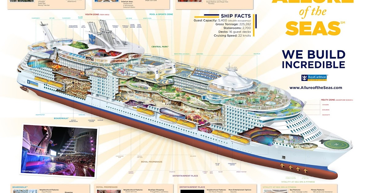 Ship Cruises ALLURE OF THE SEAS Current Position
