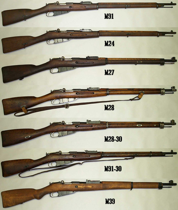 Guns of WWII - History