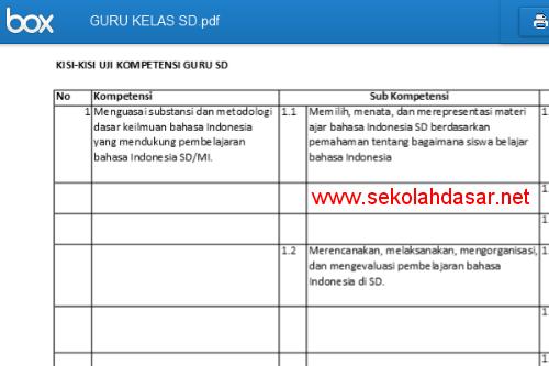 Upt Tk Sd Kecamatan Medan Belawan Kisi Kisi Soal Ukg Tahun 2015 Untuk Guru Kelas Sd
