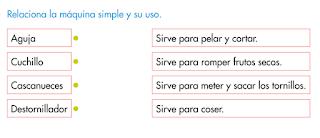 http://www.primerodecarlos.com/SEGUNDO_PRIMARIA/febrero/tema4/actividades/actividades_una_una/cono/maquinas.swf
