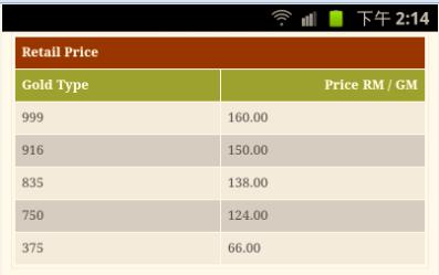 Gold Price In Malaysia 916 Gold Price In Malaysia 24 July 2013