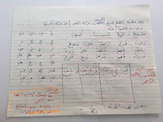 نصائح الخبراء فى تأسيس أطفال ما قبل المدرسة فى القراءة والكتابة المنهاج المصري 1.jpg