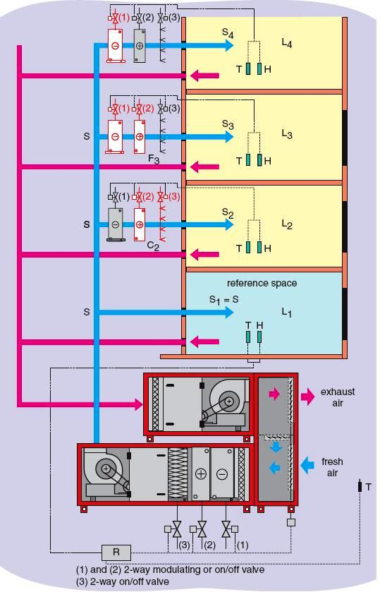 air conditioning systems configurations – part three ~ electrical,Wiring diagram,Wiring Diagram For Central Air Sys