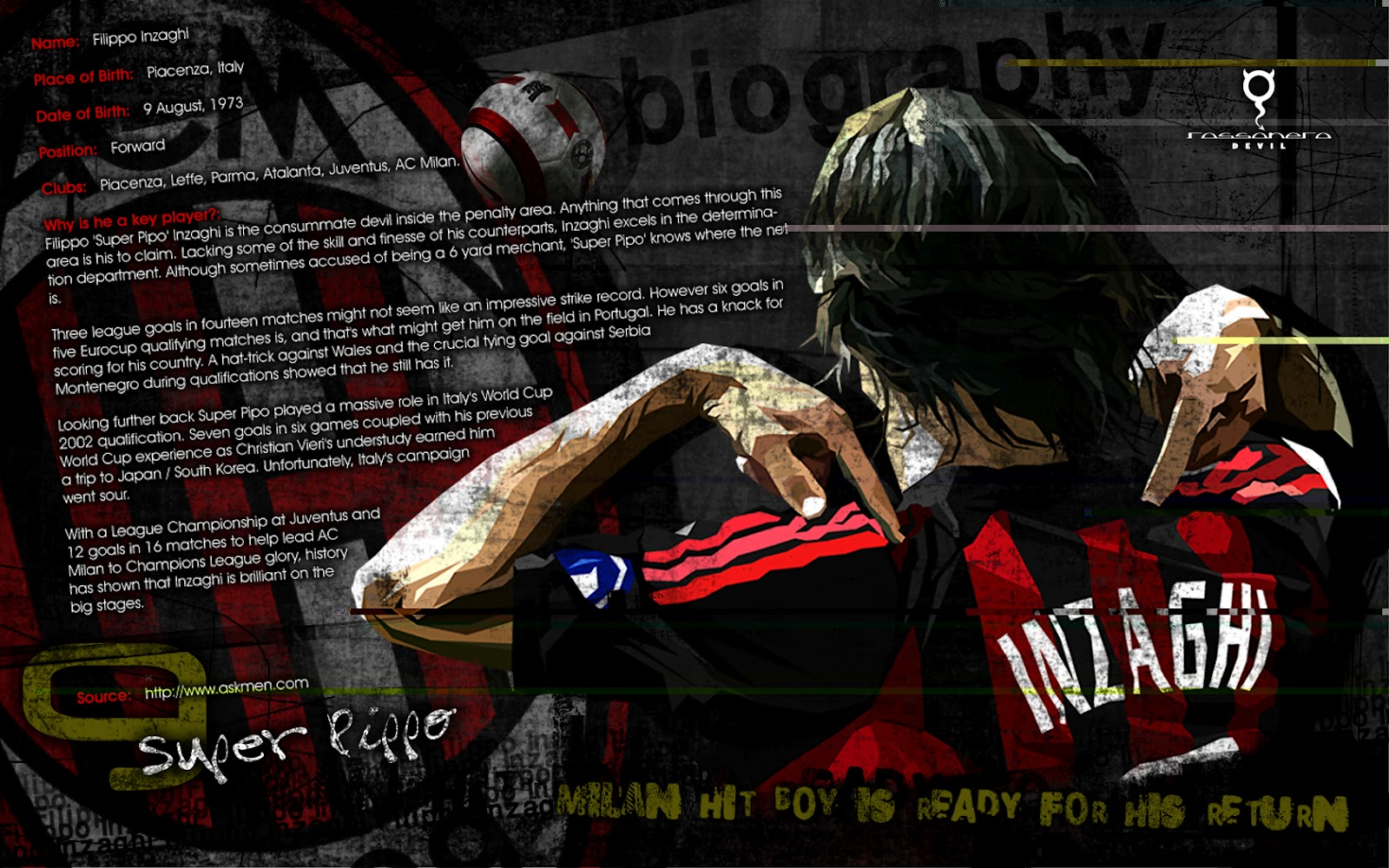 http://2.bp.blogspot.com/-hbHrghWqSGY/T8L1a1rAywI/AAAAAAAACxI/O6LsZrov6gk/s1600/Superpippo_by_RossoneroDevil.jpg