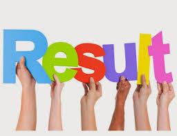 mku results 2016, manabadi results, mk university results 2016