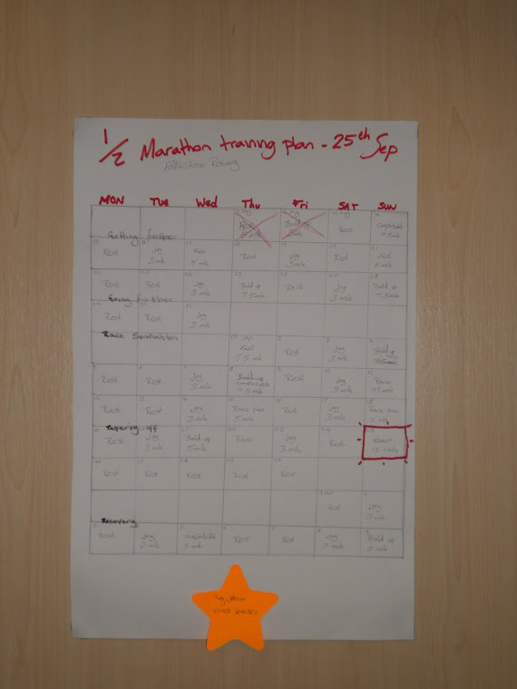 Training timetable