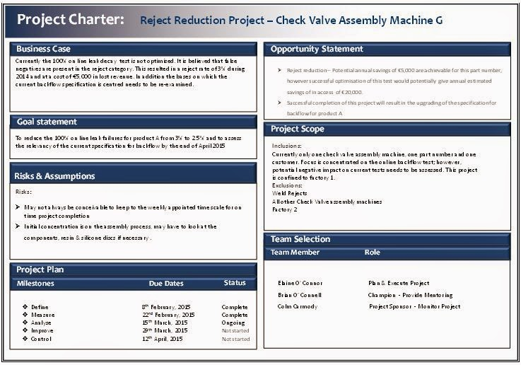 six sigma project charter It then discusses the author's initial use of six sigma and details the tools (ie,  project charter, sipoc diagram, stakeholder map, tollgates, pareto chart) that the .
