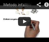 Video que indica los pasos para conseguir el éxito online