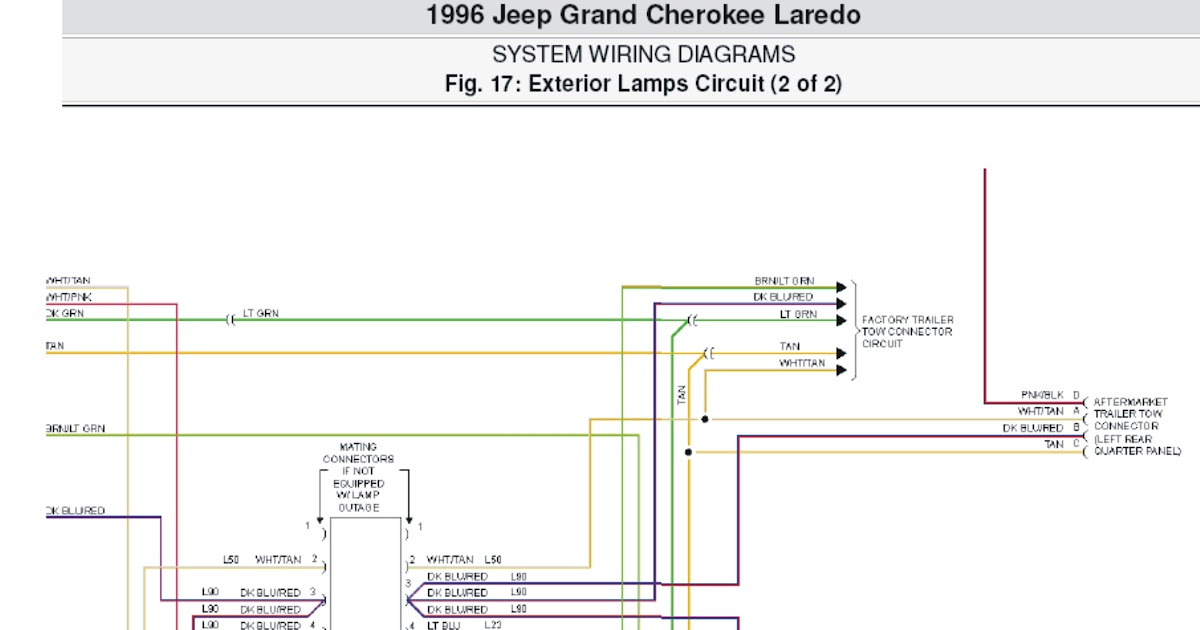 1996+Jeep+Grand+Cherokee+Laredo jeep xj radio wiring diagram jeep free wiring diagrams  at bayanpartner.co