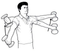 Emg study shoulders and arms