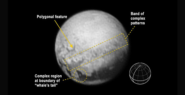 "Tantalizing signs of geology on Pluto are revealed in this image from New Horizons taken on July 9, 2015 from 3.3 million miles (5.4 million kilometers) away. The annotation indicates features described in the text, and includes a reference globe showing Pluto's orientation in the image, with the equator and central meridian in bold. At this range, Pluto is beginning to reveal the first signs of discrete geologic features. This image views the side of Pluto that always faces its largest moon, Charon, and includes the so-called ""tail"" of the dark whale-shaped feature along its equator. (The immense, bright feature shaped like a heart had rotated from view when this image was captured. Among the structures tentatively identified in this new image are what appear to be polygonal features; a complex band of terrain stretching east-northeast across the planet, approximately 1,000 miles long; and a complex region where bright terrains meet the dark terrains of the whale.   Credit: NASA/Johns Hopkins University Applied Physics Laboratory/Southwest Research Institute"