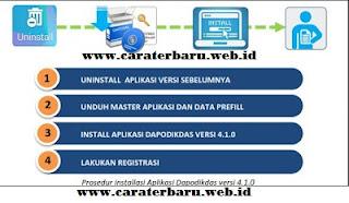 http://www.caraterbaru.web.id/2016/01/cara-terbaru-instal-aplikasi-dapodikdas.html