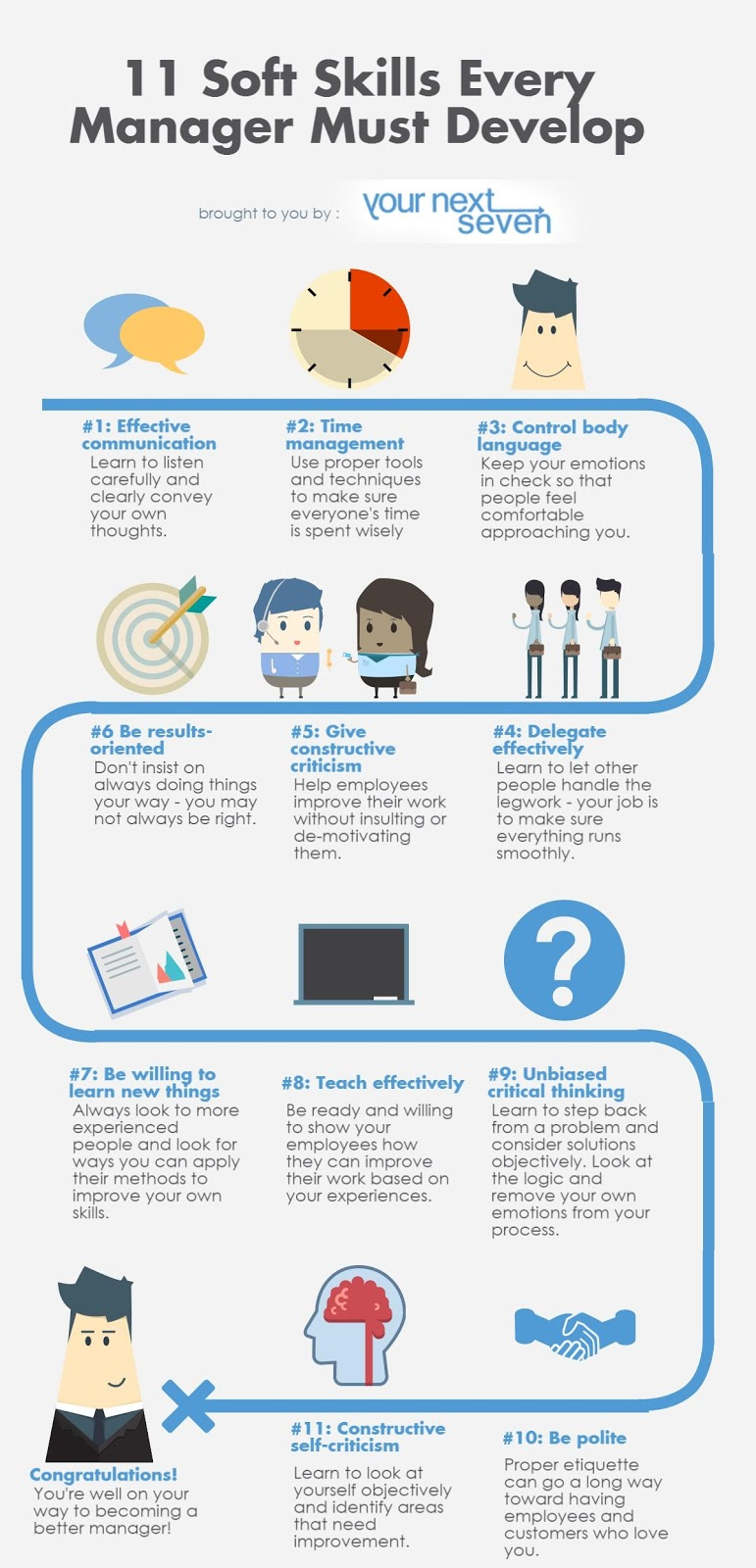 11 Soft Skills Every Manager Must Develop Infographic
