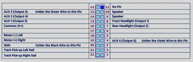 Mtc Pin Guide Amplifier Full Wire Guid on Facebook Interface Diagram