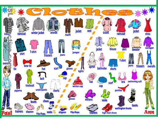 Clothing Vocabulary Review Carmen Mar A 39 S English Blog