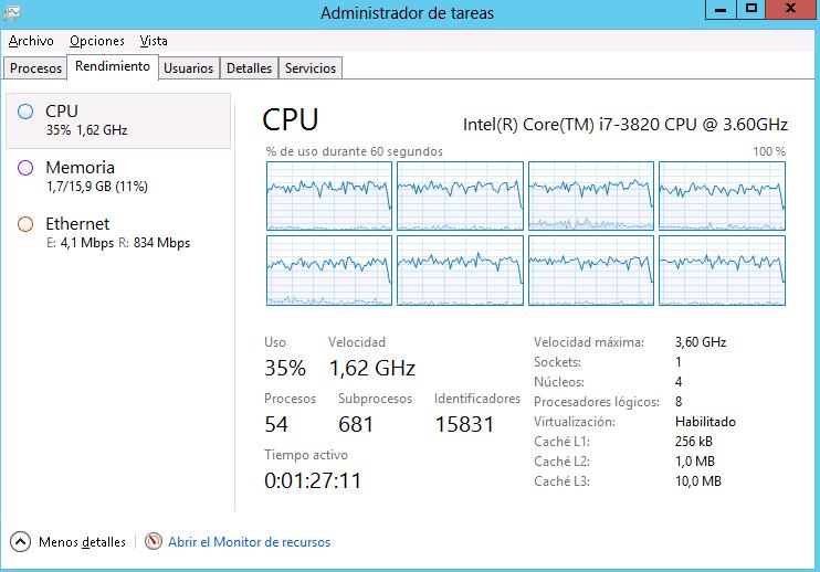 Ver gráfica por cada CPU en el administrador de tareas