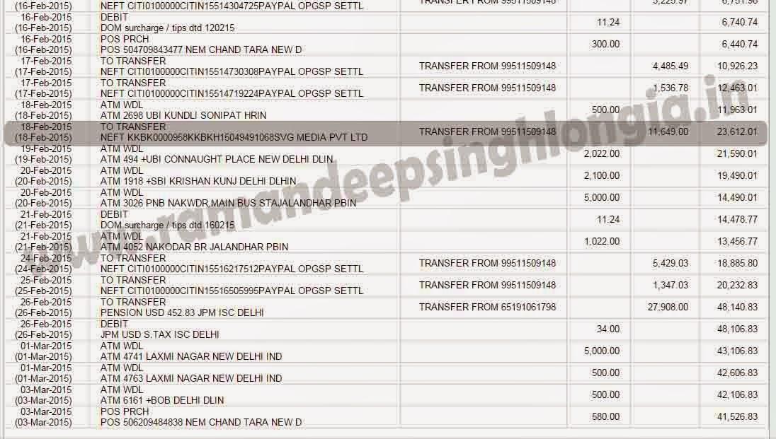 Tyroo Payment Proof on Bank