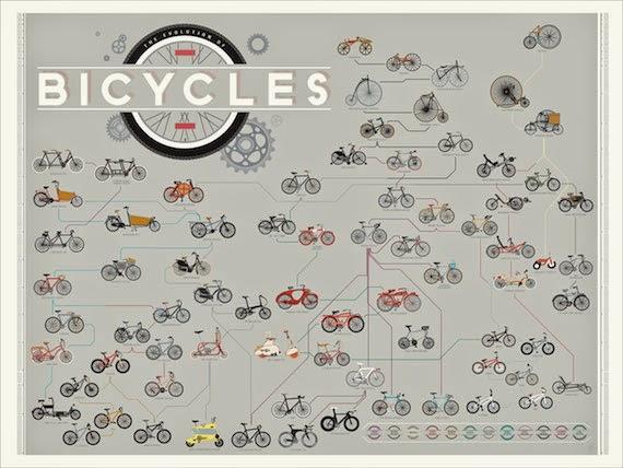 la bicicleta colgada en casa