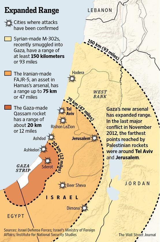 international affairs israel dimona