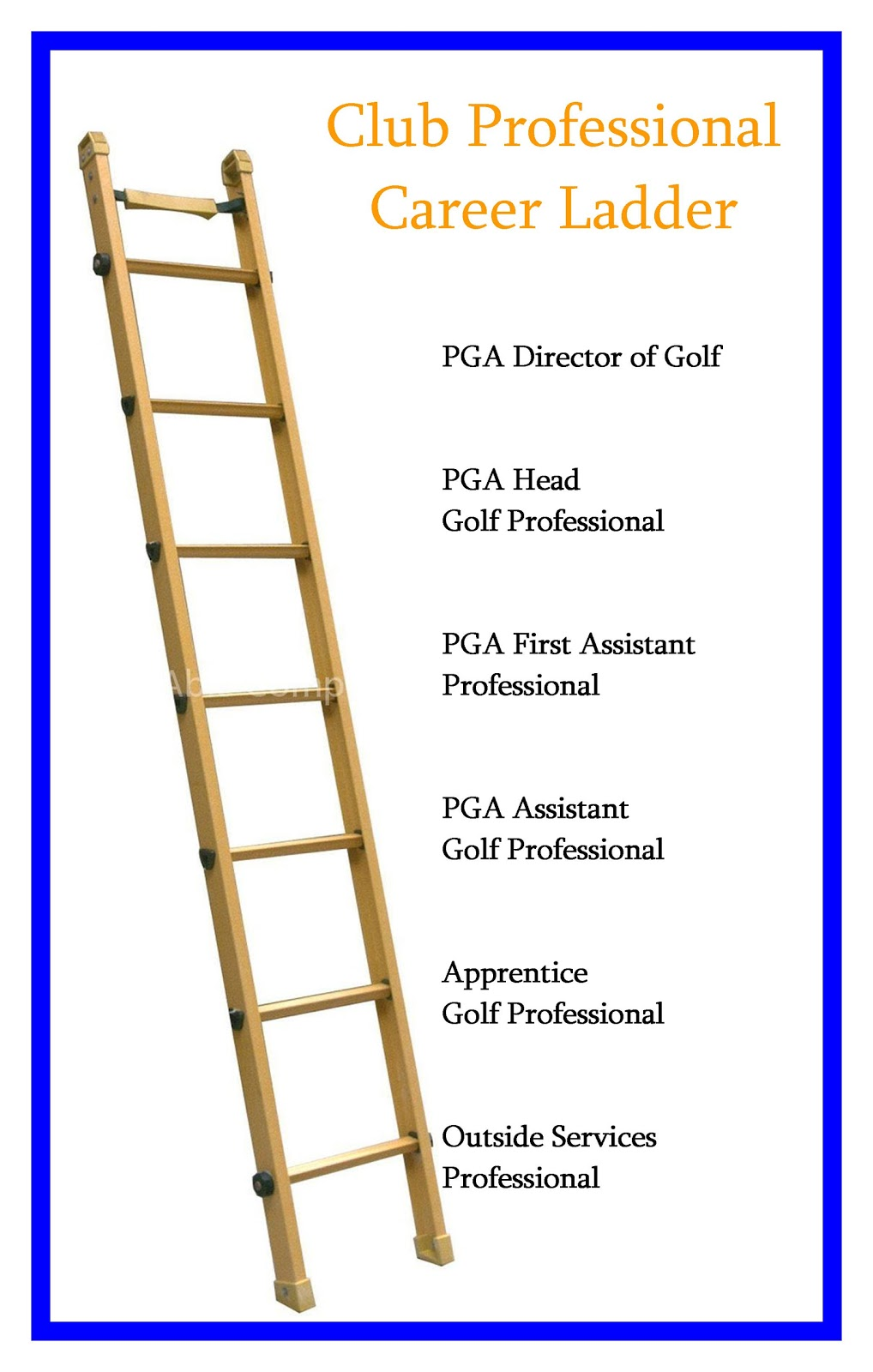 it career ladder The career ladder opportunities act is listed under alec's education task force and was included in the 1995 alec sourcebook of american state legislation.