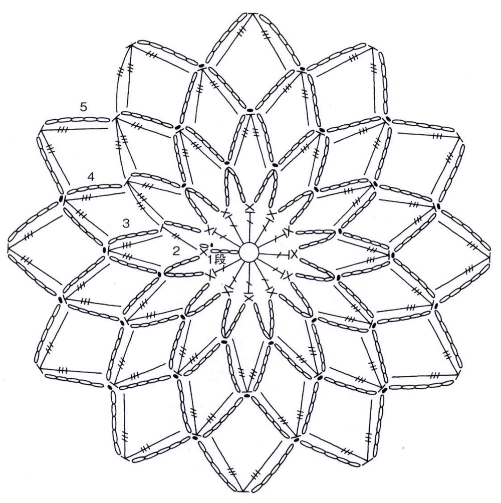 Вязание авоськи крючком: схема и инструкция