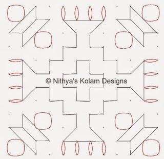 5 Karthikai Deepam