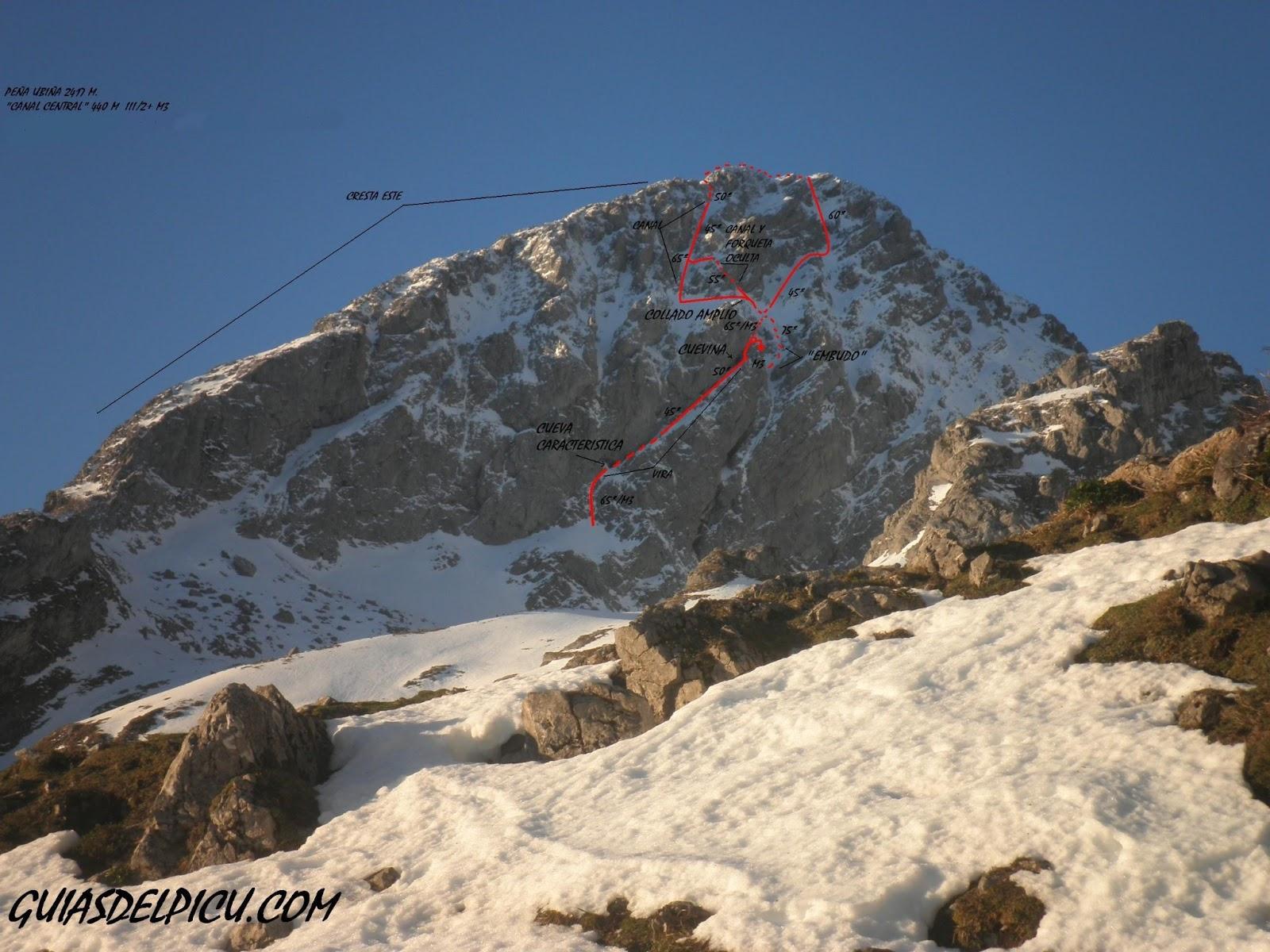 Guias de montaña de Picos de Europa: Peña Ubiña 2417m. Corredor ...