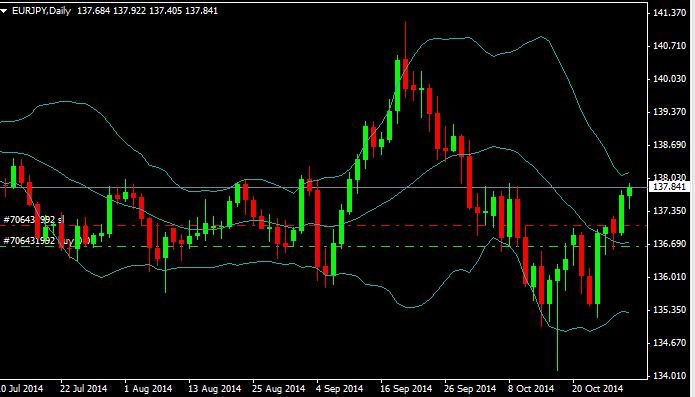 Trading forex atau saham