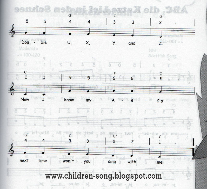 Abc Song For Children With Lyric And Notes