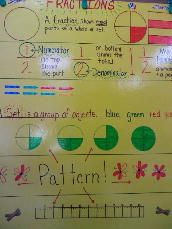 Ms wades wise owls re usable anchor charts re usable anchor charts ccuart Choice Image