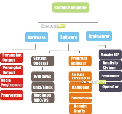 Pengertian Sistem Operasi Gui.html - Alternative Energy