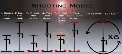 Specter Stabilizer Shooting Modes - Handheld Camera Stabilizer