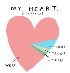 hallmark ecard heart dagram