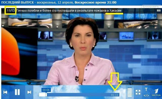 Главные новости украины майдан
