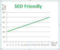 Tips posting blog yang SEO Friendly