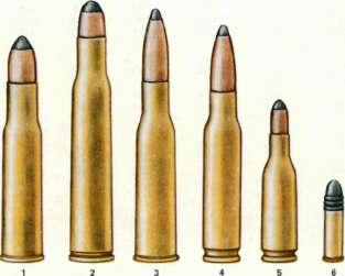Охотминимум: Подробно о классификации и устройстве охотничьих боеприпасов