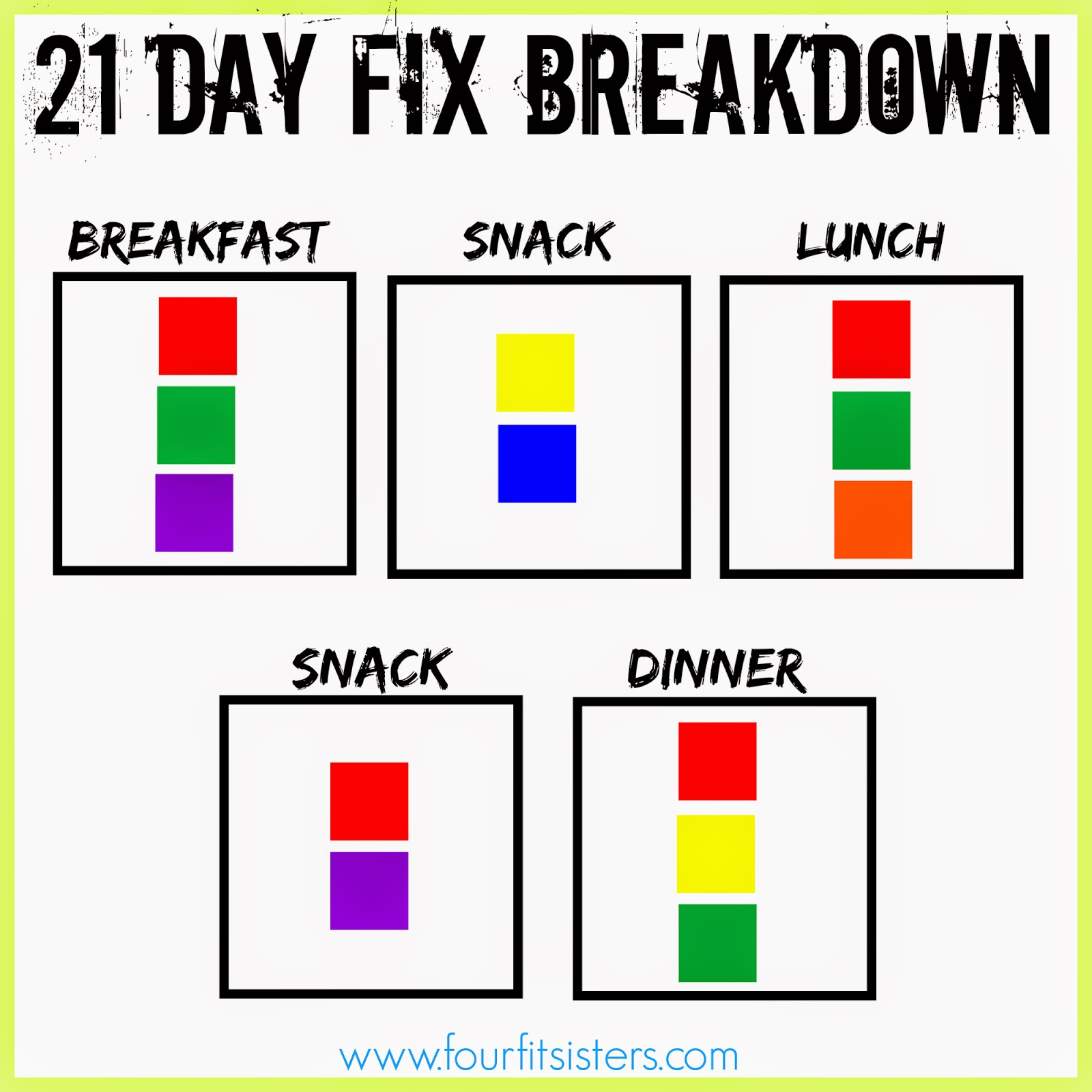 Four Fit Sisters: 21 Day Fix & EXTREME Visuals