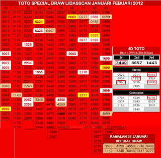 ramalan toto special draw 31 januari tuesday
