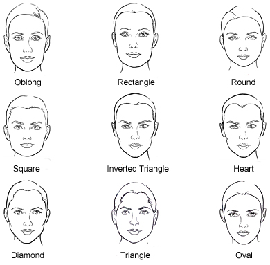 shape you have these are the basic shapes of faces