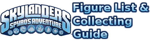 "Skylanders Giants Complete Action Figure Checklist Game Poster 14/"" x 23/"""