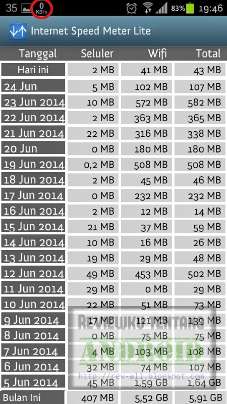 Tampilan utama aplikasi Internet Speed Meter Lite - untuk menampilkan kecepatan internet di status bar Android (rev-all.blogspot.com)