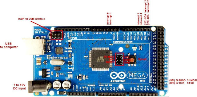 Arduino Mega, With Labels Indicating Pins