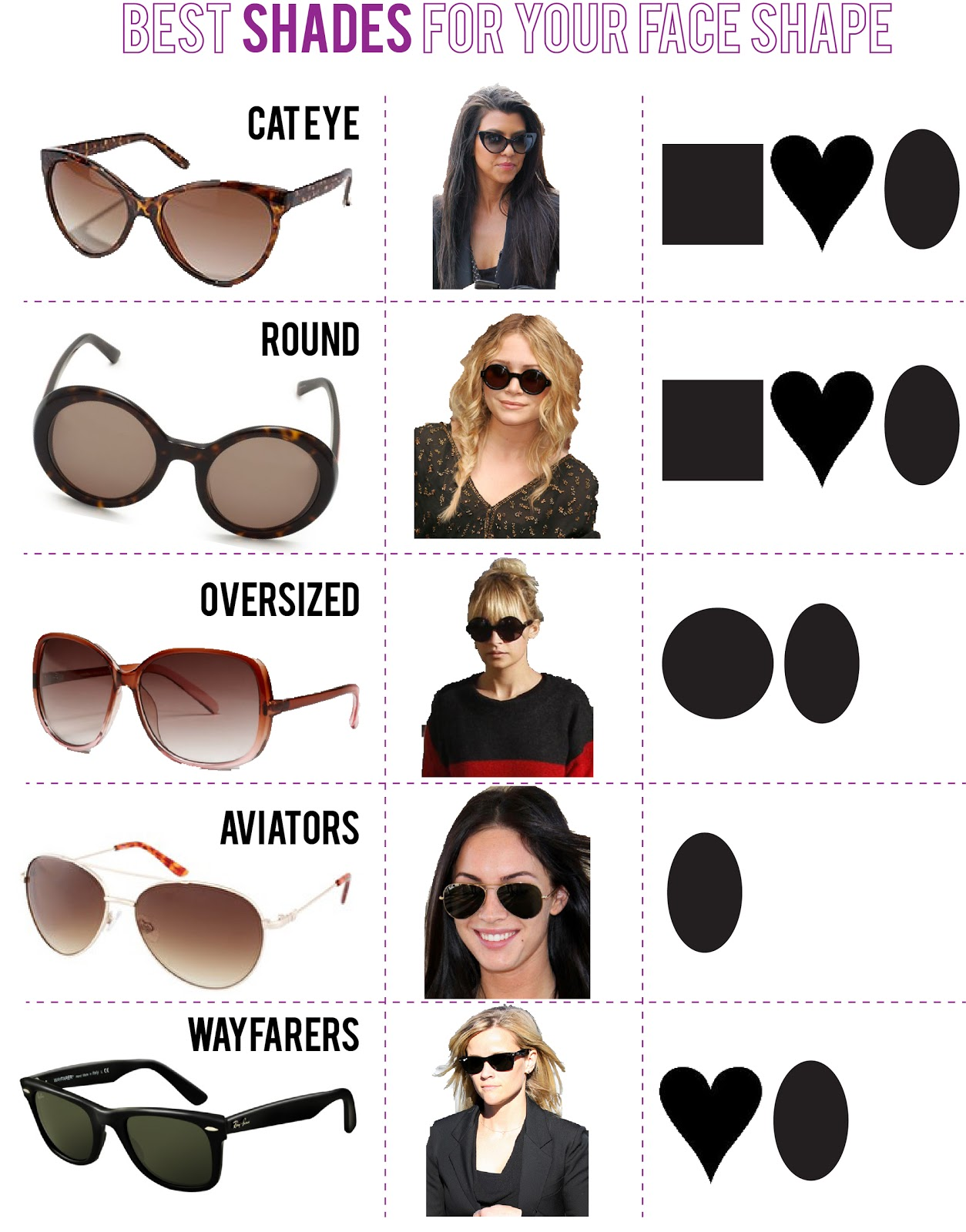 Sunglasses Frame For Face Shape : The Best Glasses For Your Face Shape